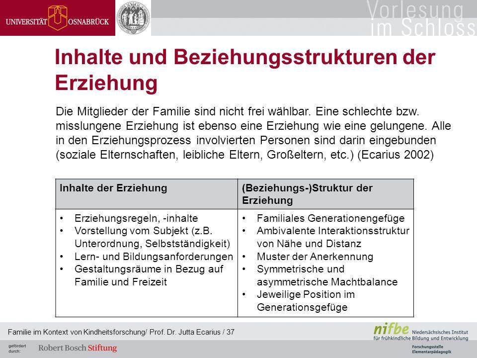 Familie im Kontext von Kindheitsforschung/ Prof. Dr. Jutta Ecarius / 37 Inhalte und Beziehungsstrukturen der Erziehung Die Mitglieder der Familie sind
