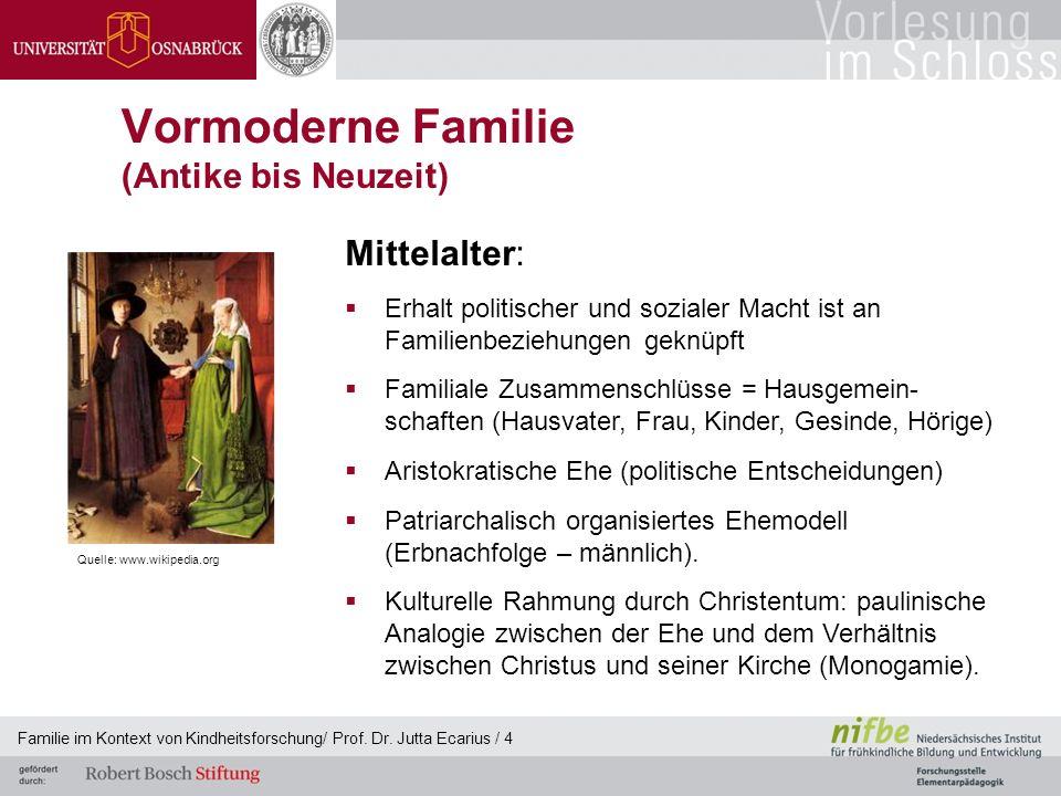 Familie im Kontext von Kindheitsforschung/ Prof. Dr. Jutta Ecarius / 4 Vormoderne Familie (Antike bis Neuzeit) Mittelalter: Erhalt politischer und soz