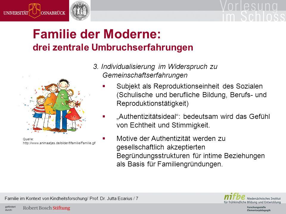 Familie im Kontext von Kindheitsforschung/ Prof. Dr. Jutta Ecarius / 7 Familie der Moderne: drei zentrale Umbruchserfahrungen 3. Individualisierung im