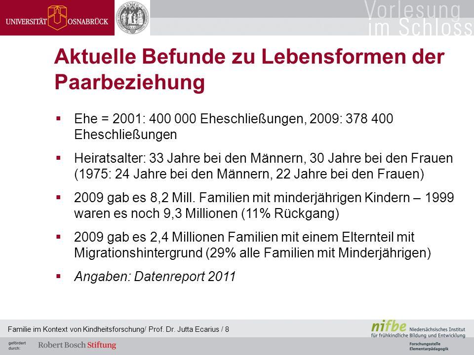Familie im Kontext von Kindheitsforschung/ Prof. Dr. Jutta Ecarius / 8 Aktuelle Befunde zu Lebensformen der Paarbeziehung Ehe = 2001: 400 000 Eheschli
