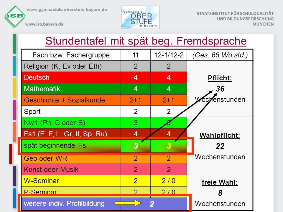 www.gymnasiale-oberstufe-bayern.de Stundentafel mit spät beg. Fremdsprache Fach bzw. Fächergruppe1112-1/12-2(Ges: 66 Wo.std.) Religion (K, Ev oder Eth