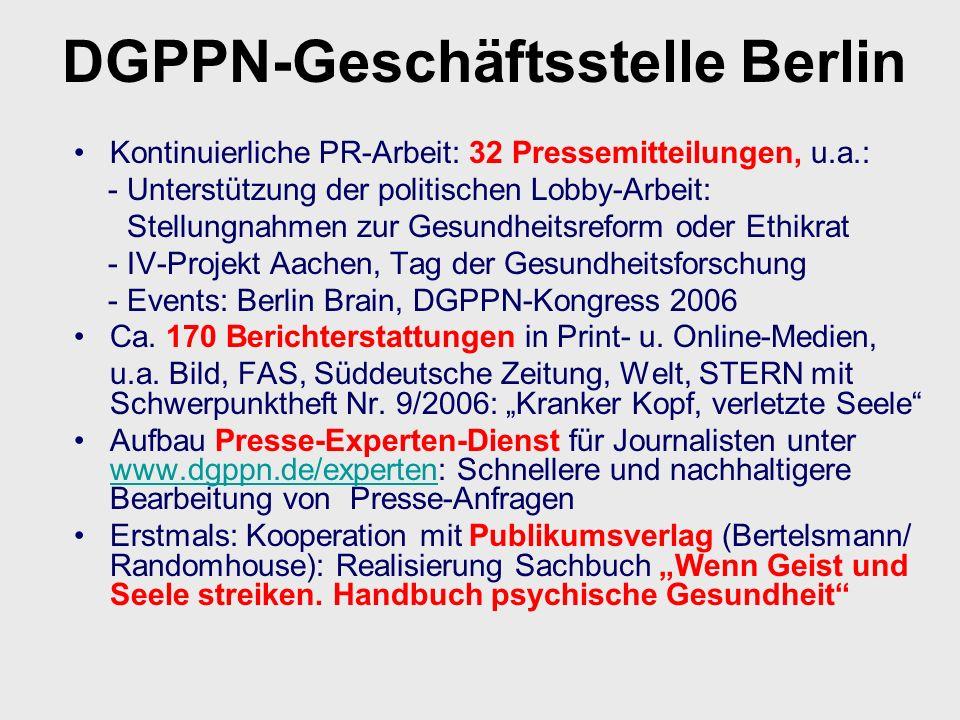 DGPPN-Geschäftsstelle Berlin Kontinuierliche PR-Arbeit: 32 Pressemitteilungen, u.a.: - Unterstützung der politischen Lobby-Arbeit: Stellungnahmen zur