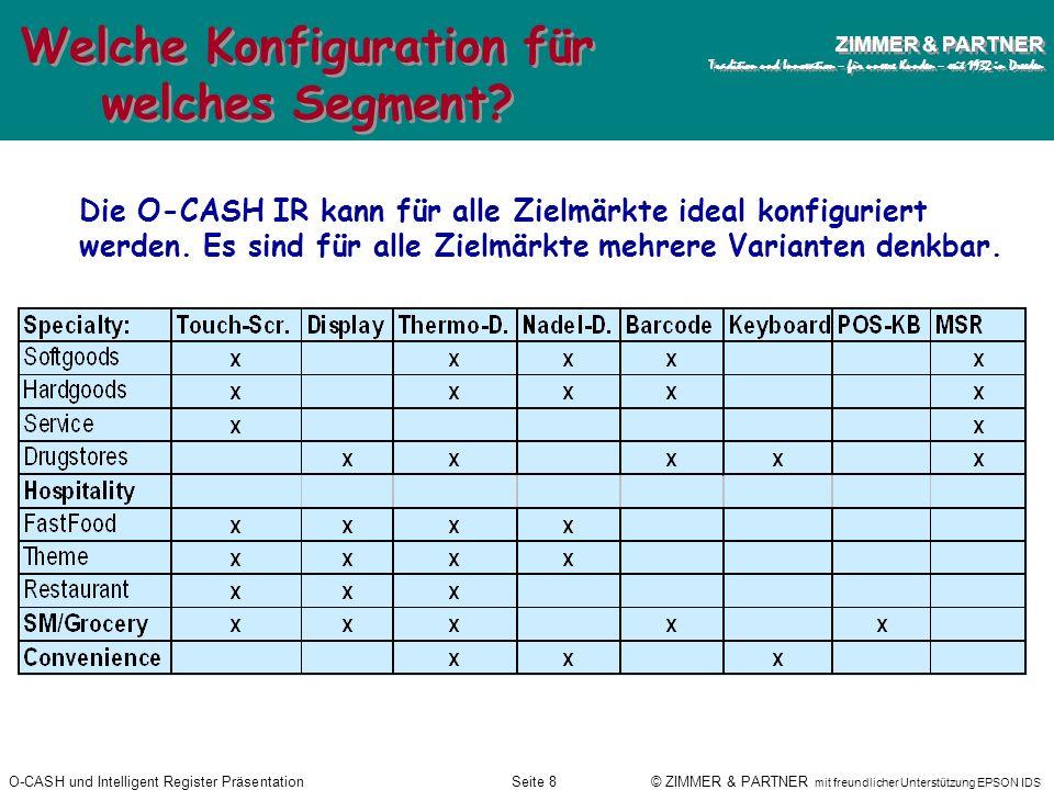 O-CASH und Intelligent Register PräsentationSeite 7 © ZIMMER & PARTNER mit freundlicher Unterstützung EPSON IDS ZIMMER & PARTNER Tradition und Innovat