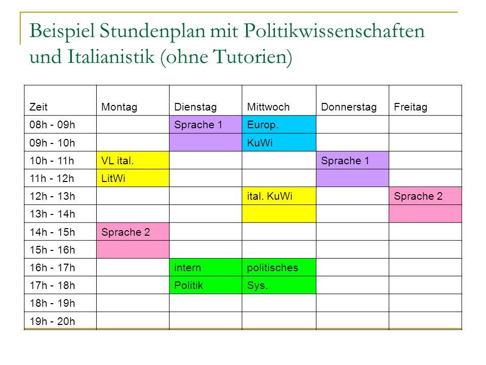 Beispiel Stundenplan mit Politikwissenschaften und Italianistik (ohne Tutorien) ZeitMontagDienstagMittwochDonnerstagFreitag 08h - 09h Sprache 1Europ.