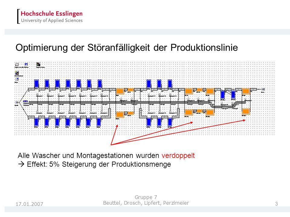 17.01.2007 4 Gruppe 7 Beuttel, Drosch, Lipfert, Perzlmeier Wascher und Montagestation wurden verdoppelt Effekt: 3% Steigerung der Produktionsmenge
