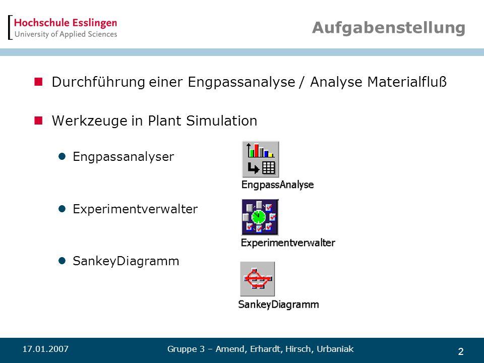 2 Aufgabenstellung Durchführung einer Engpassanalyse / Analyse Materialfluß Werkzeuge in Plant Simulation Engpassanalyser Experimentverwalter SankeyDi