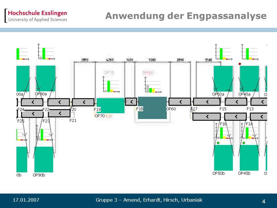 4 Anwendung der Engpassanalyse 17.01.2007Gruppe 3 – Amend, Erhardt, Hirsch, Urbaniak