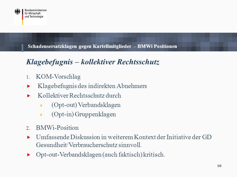 10 Klagebefugnis – kollektiver Rechtsschutz 1. KOM-Vorschlag Klagebefugnis des indirekten Abnehmers Kollektiver Rechtsschutz durch (Opt-out) Verbandsk