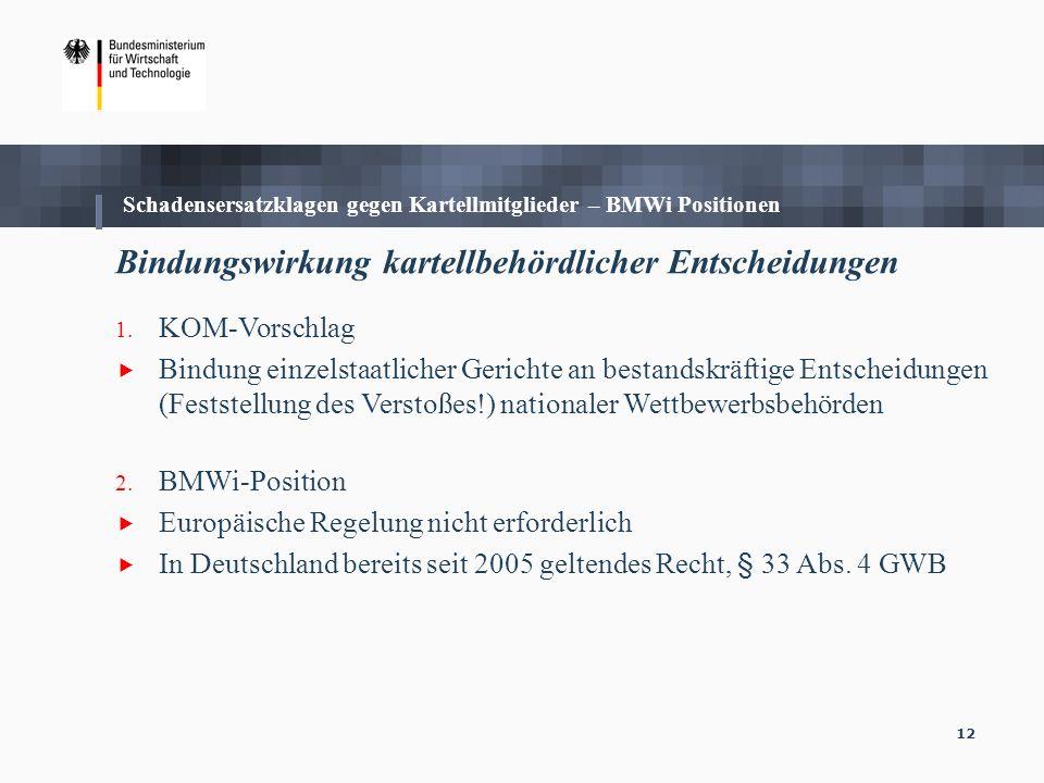 12 Bindungswirkung kartellbehördlicher Entscheidungen 1. KOM-Vorschlag Bindung einzelstaatlicher Gerichte an bestandskräftige Entscheidungen (Feststel