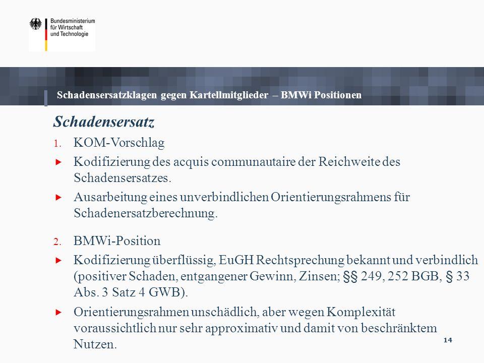 14 Schadensersatz 1. KOM-Vorschlag Kodifizierung des acquis communautaire der Reichweite des Schadensersatzes. Ausarbeitung eines unverbindlichen Orie