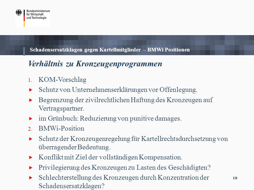 18 Verhältnis zu Kronzeugenprogrammen 1. KOM-Vorschlag Schutz von Unternehmenserklärungen vor Offenlegung. Begrenzung der zivilrechtlichen Haftung des