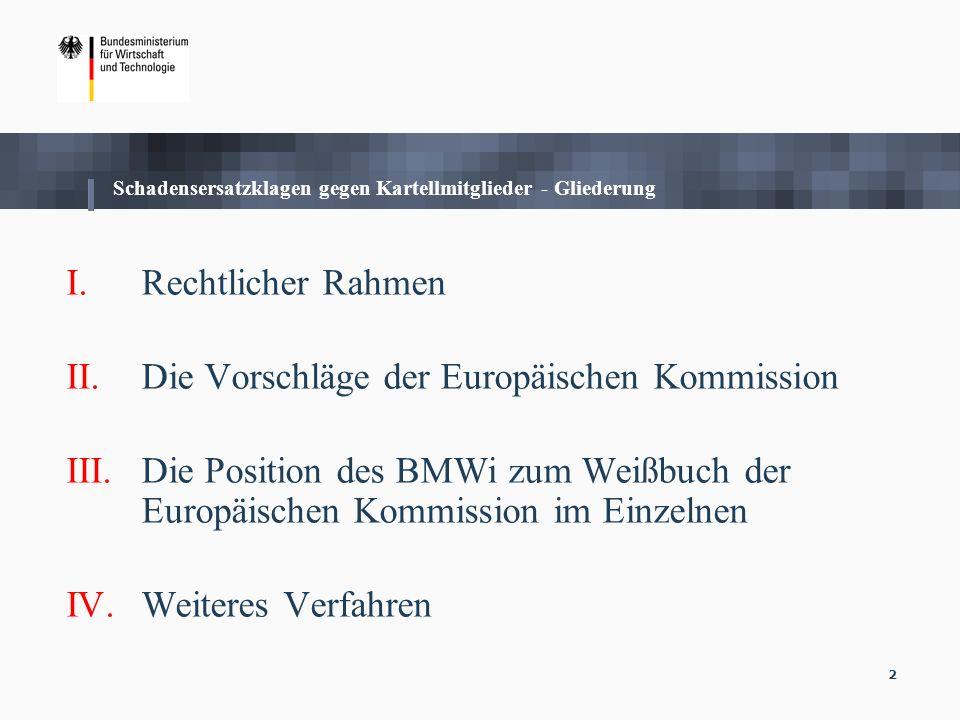 2 Schadensersatzklagen gegen Kartellmitglieder - Gliederung I.Rechtlicher Rahmen II.Die Vorschläge der Europäischen Kommission III.Die Position des BM