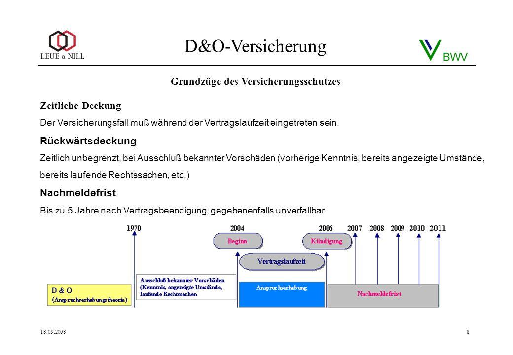 D&O-Versicherung 18.09.20088 Zeitliche Deckung Der Versicherungsfall muß während der Vertragslaufzeit eingetreten sein. Rückwärtsdeckung Zeitlich unbe