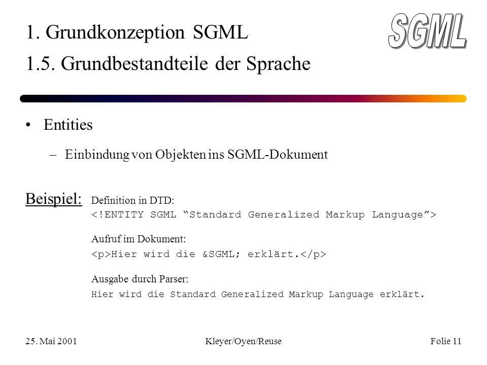 25. Mai 2001Kleyer/Oyen/ReuseFolie 11 1. Grundkonzeption SGML 1.5.