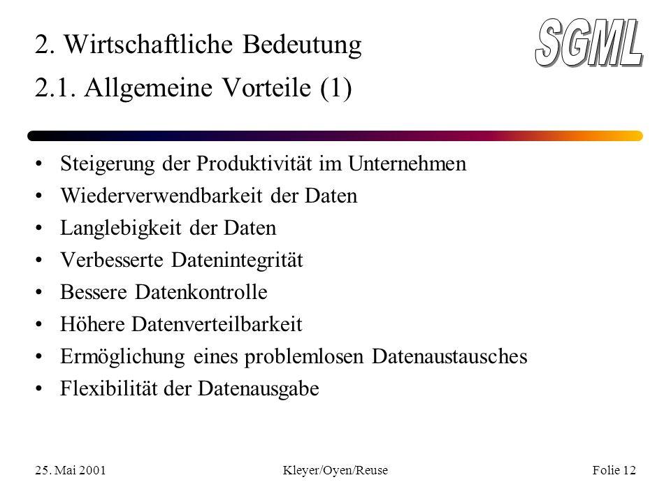 25. Mai 2001Kleyer/Oyen/ReuseFolie 12 2. Wirtschaftliche Bedeutung 2.1.