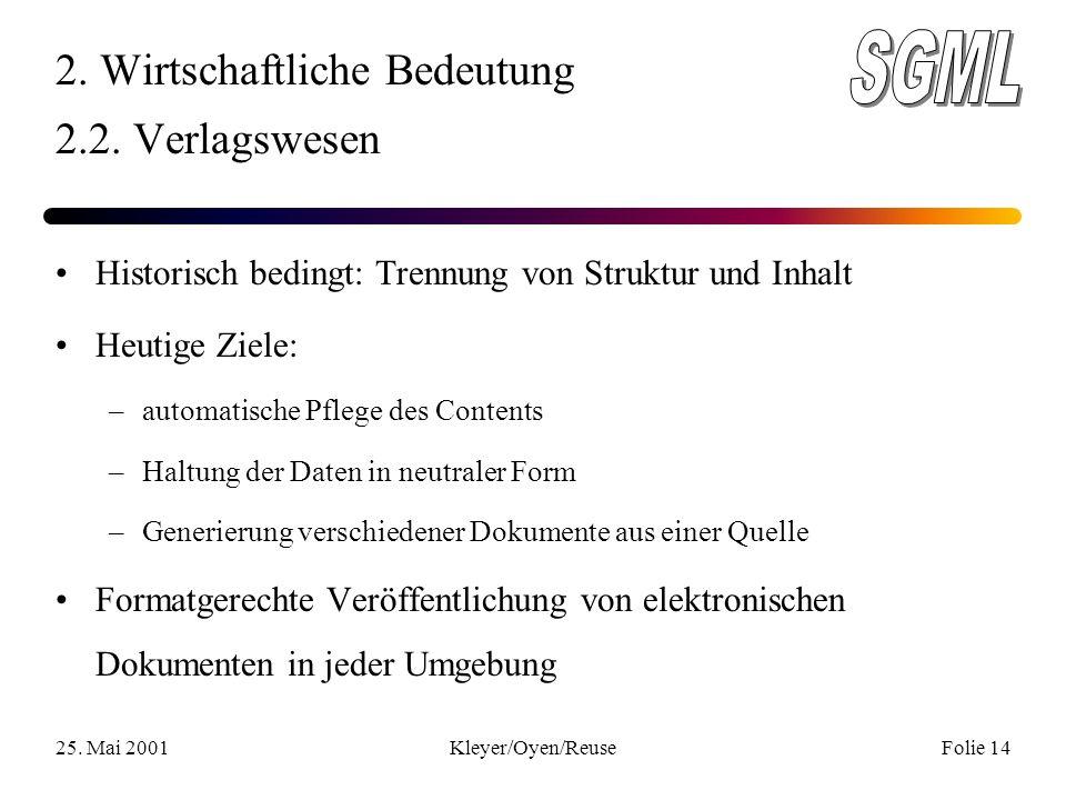 25. Mai 2001Kleyer/Oyen/ReuseFolie 14 2. Wirtschaftliche Bedeutung 2.2.