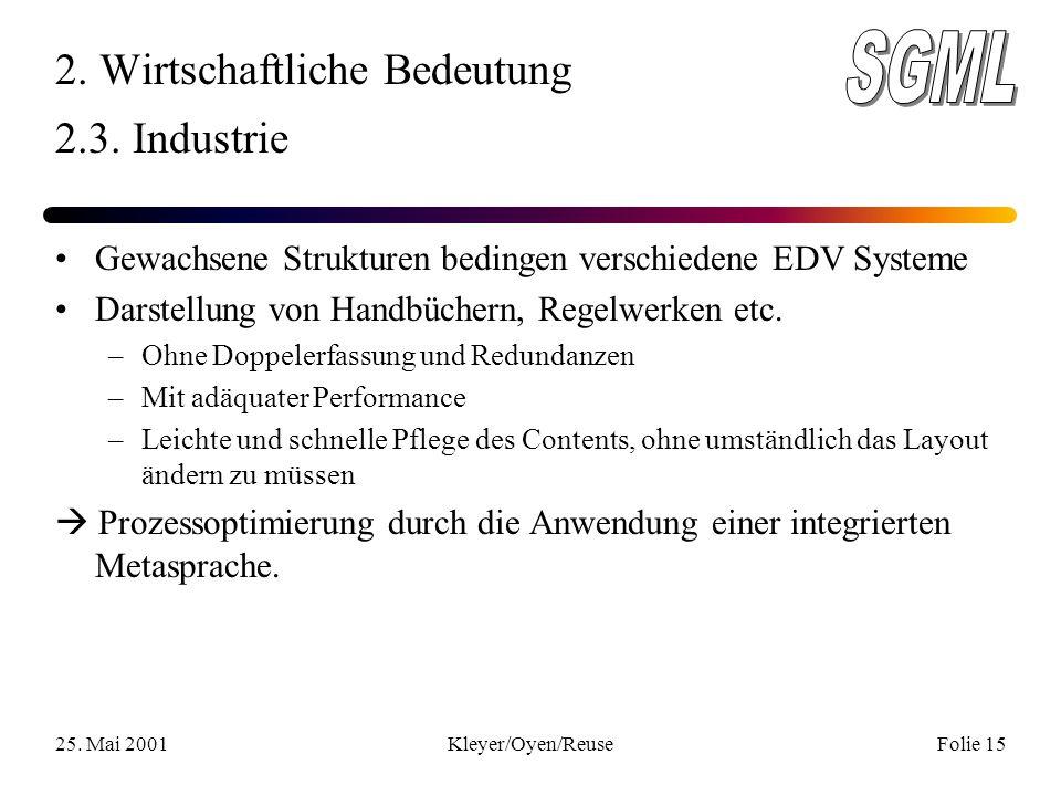 25. Mai 2001Kleyer/Oyen/ReuseFolie 15 2. Wirtschaftliche Bedeutung 2.3.