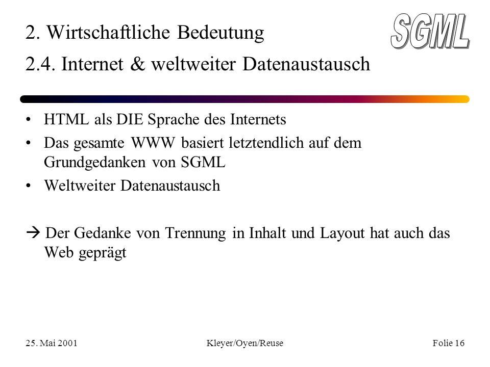 25. Mai 2001Kleyer/Oyen/ReuseFolie 16 2. Wirtschaftliche Bedeutung 2.4.