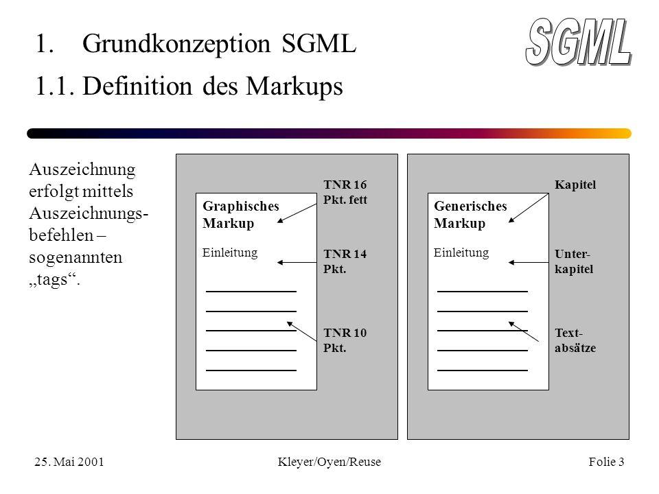 25. Mai 2001Kleyer/Oyen/ReuseFolie 3 1. Grundkonzeption SGML 1.1.