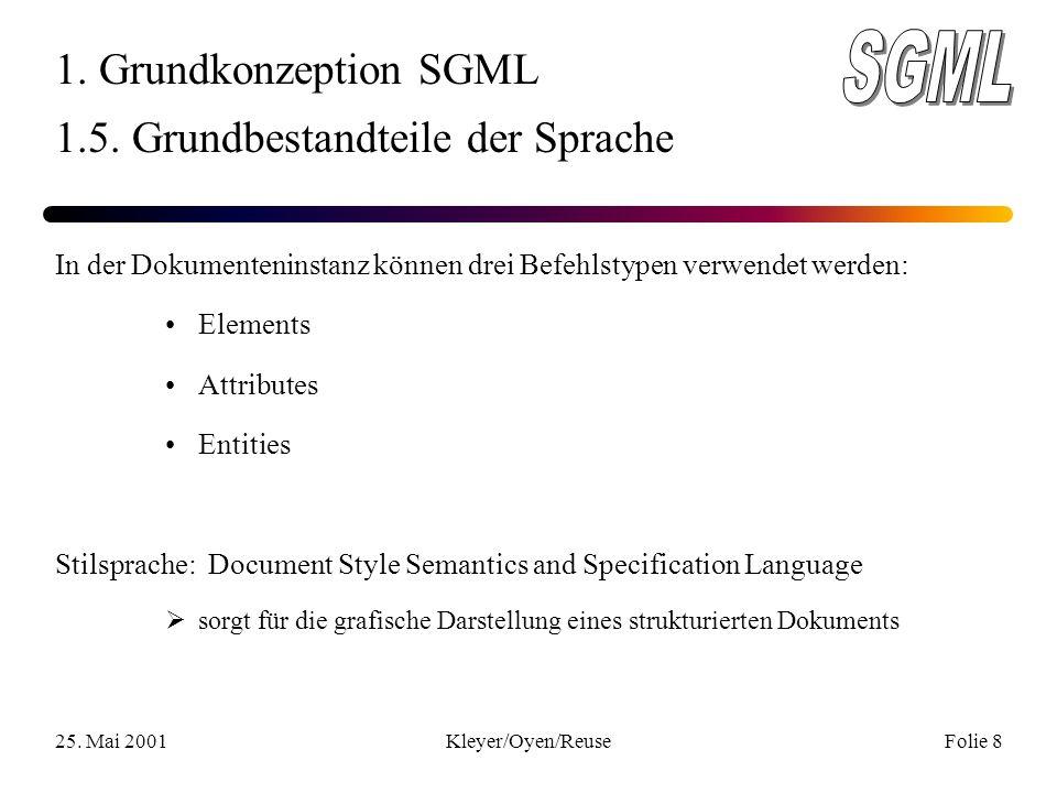 25. Mai 2001Kleyer/Oyen/ReuseFolie 8 1. Grundkonzeption SGML 1.5.