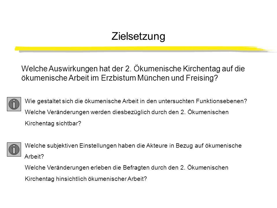 Zielsetzung Welche Auswirkungen hat der 2. Ökumenische Kirchentag auf die ökumenische Arbeit im Erzbistum München und Freising? Wie gestaltet sich die