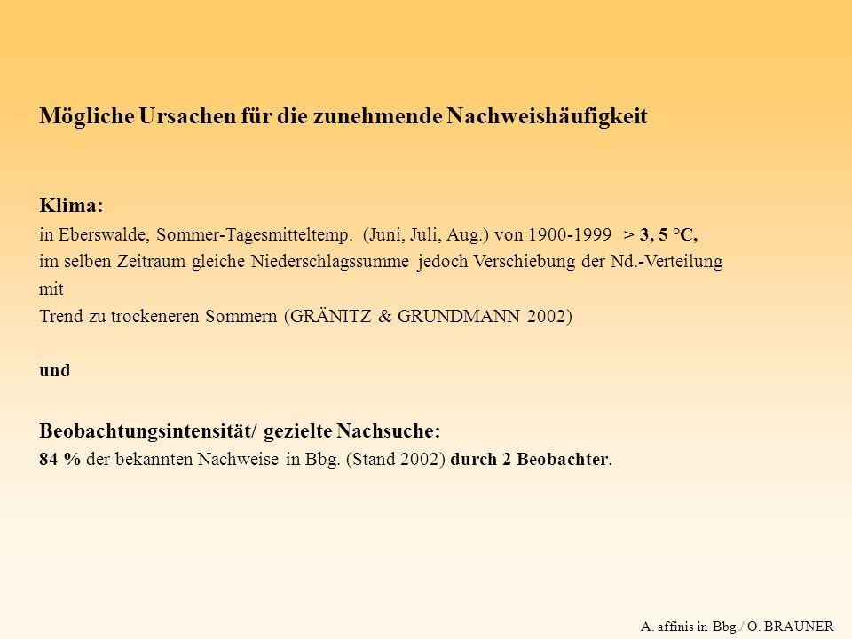 Mögliche Ursachen für die zunehmende Nachweishäufigkeit Klima: in Eberswalde, Sommer-Tagesmitteltemp. (Juni, Juli, Aug.) von 1900-1999 > 3, 5 °C, im s
