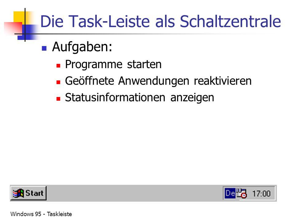 Windows 95 - Taskleiste Die Task-Leiste als Schaltzentrale Aufgaben: Programme starten Geöffnete Anwendungen reaktivieren Statusinformationen anzeigen