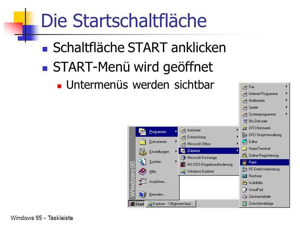 Windows 95 - Taskleiste Die Startschaltfläche Schaltfläche START anklicken START-Menü wird geöffnet Untermenüs werden sichtbar