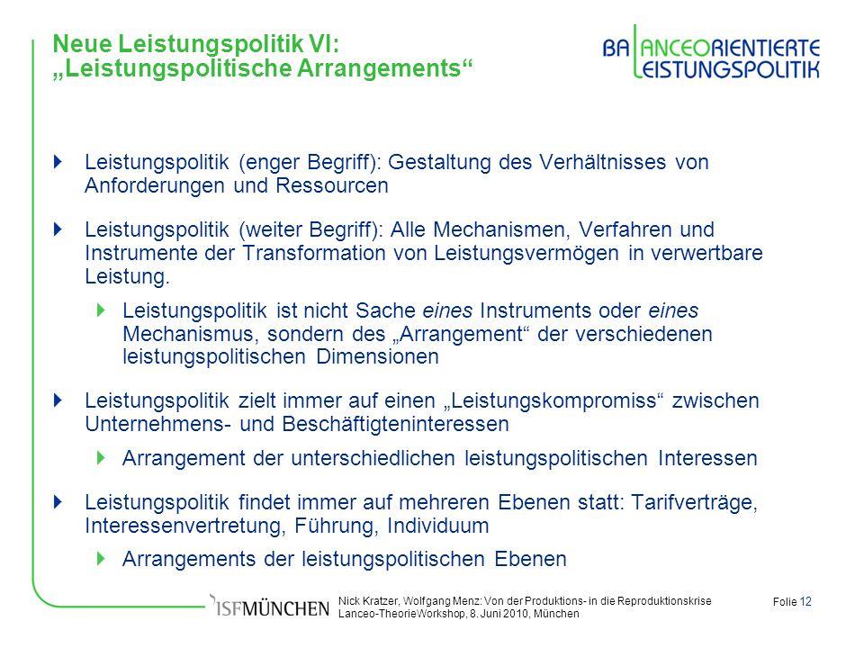 Nick Kratzer, Wolfgang Menz: Von der Produktions- in die Reproduktionskrise Lanceo-TheorieWorkshop, 8. Juni 2010, München Folie 12 Neue Leistungspolit