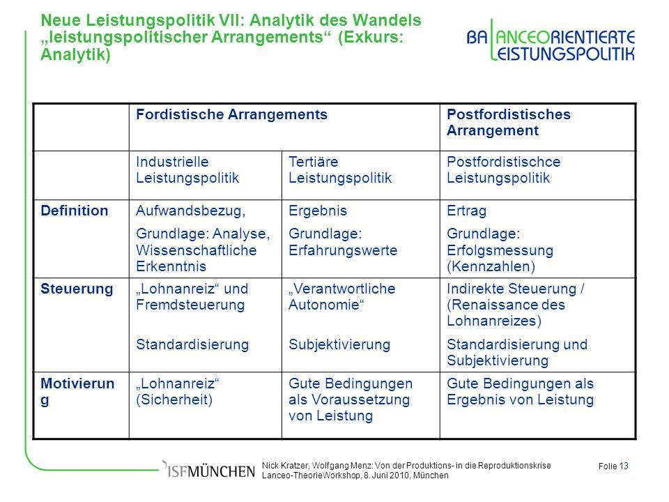 Nick Kratzer, Wolfgang Menz: Von der Produktions- in die Reproduktionskrise Lanceo-TheorieWorkshop, 8. Juni 2010, München Folie 13 Neue Leistungspolit