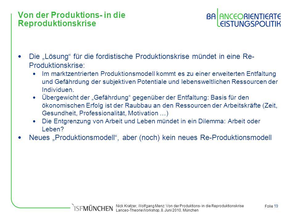 Nick Kratzer, Wolfgang Menz: Von der Produktions- in die Reproduktionskrise Lanceo-TheorieWorkshop, 8. Juni 2010, München Folie 19 Von der Produktions