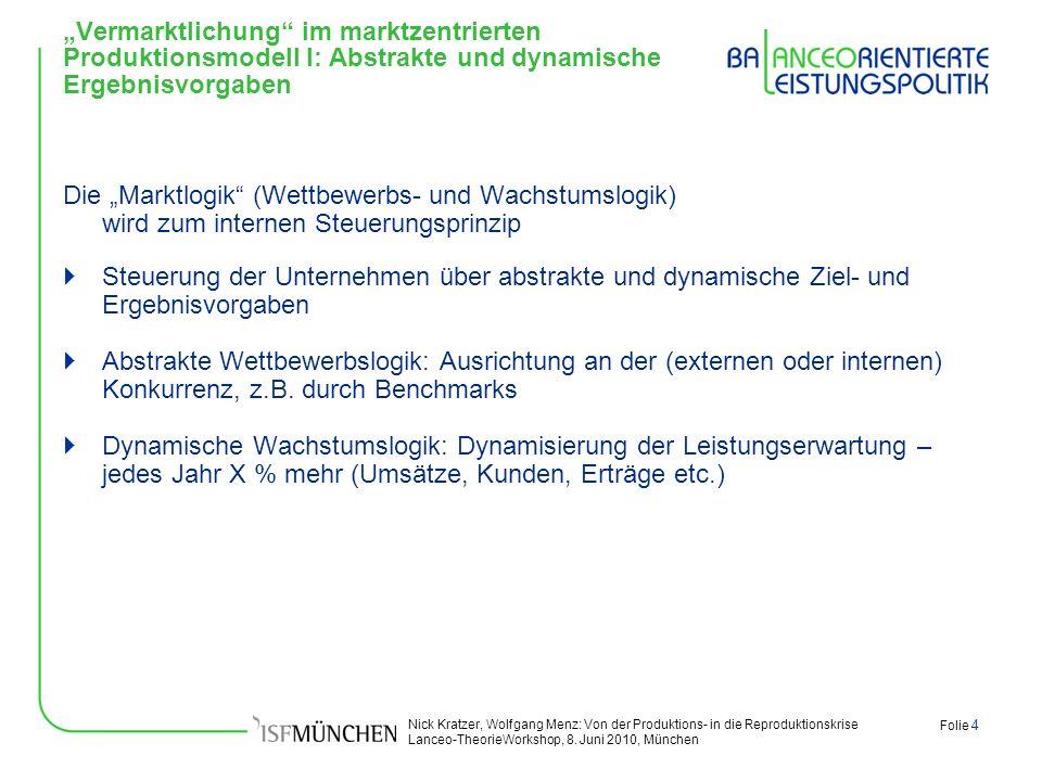 Nick Kratzer, Wolfgang Menz: Von der Produktions- in die Reproduktionskrise Lanceo-TheorieWorkshop, 8. Juni 2010, München Folie 4 Vermarktlichung im m