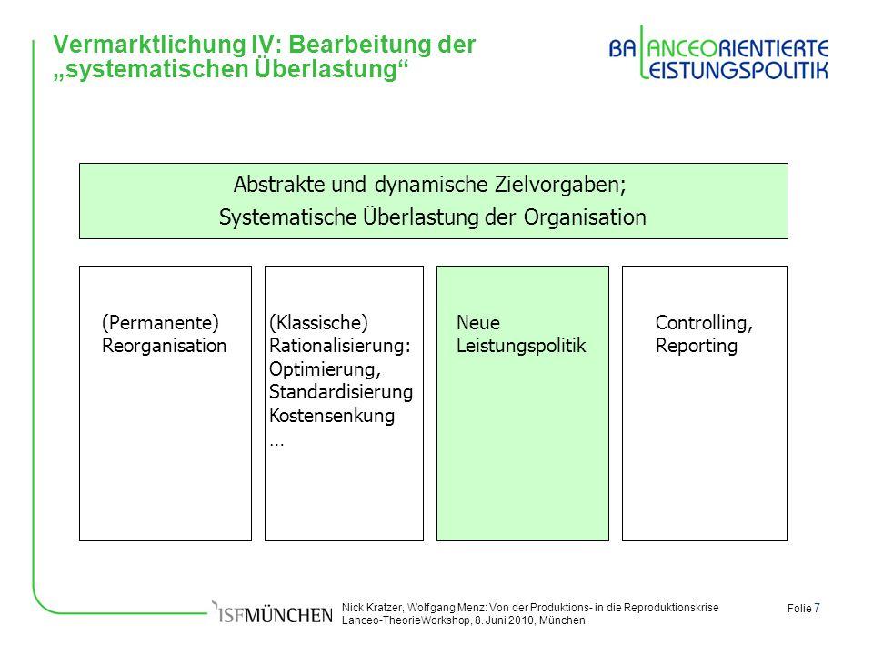 Nick Kratzer, Wolfgang Menz: Von der Produktions- in die Reproduktionskrise Lanceo-TheorieWorkshop, 8. Juni 2010, München Folie 7 Vermarktlichung IV: