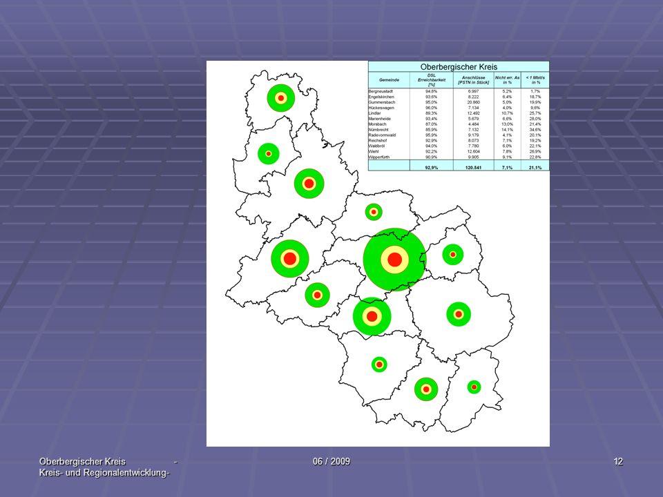 Oberbergischer Kreis - Kreis- und Regionalentwicklung- 06 / 200912