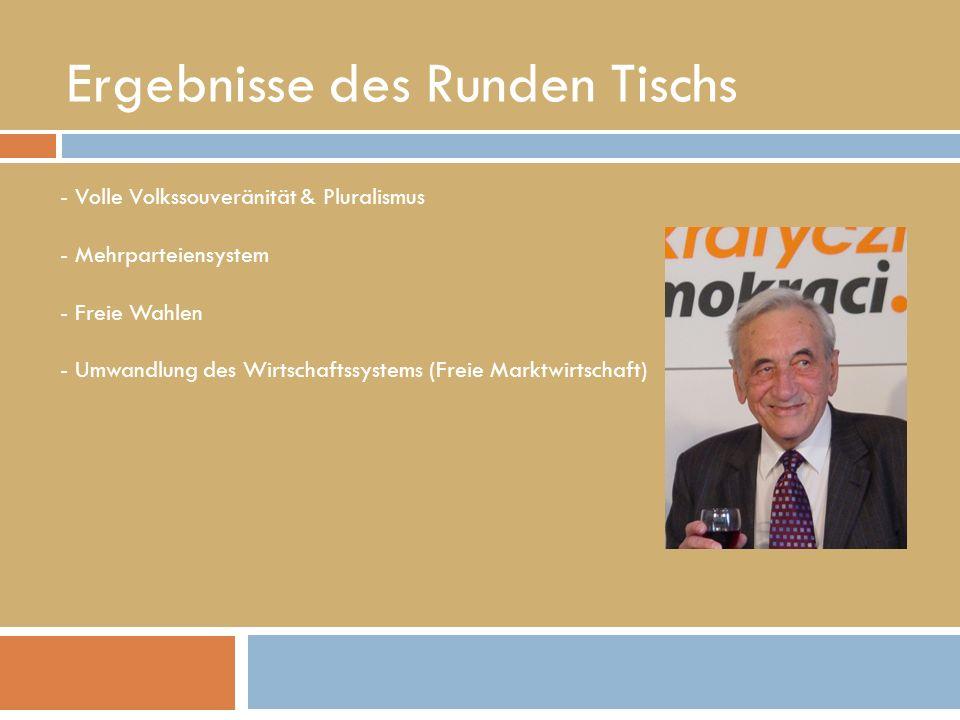 Ergebnisse des Runden Tischs - Volle Volkssouveränität & Pluralismus - Mehrparteiensystem - Freie Wahlen - Umwandlung des Wirtschaftssystems (Freie Marktwirtschaft)