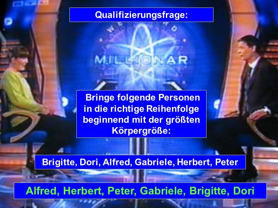 Brigitte, Dori, Alfred, Gabriele, Herbert, Peter Qualifizierungsfrage: Bringe folgende Personen in die richtige Reihenfolge beginnend mit der größten
