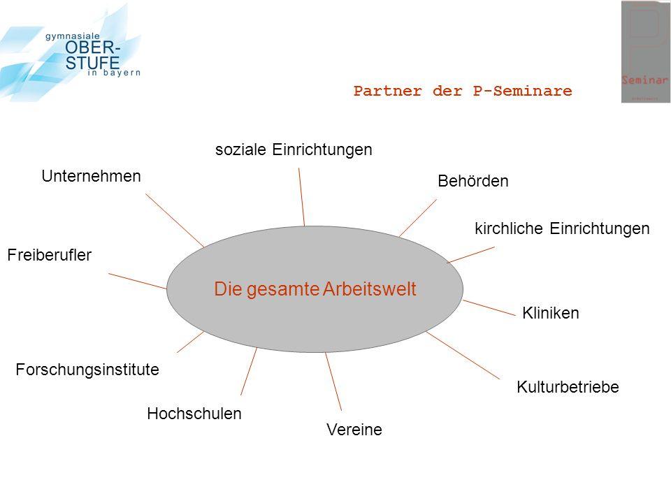 Die gesamte Arbeitswelt soziale Einrichtungen Vereine Behörden Kliniken kirchliche Einrichtungen Unternehmen Freiberufler Forschungsinstitute Hochschu