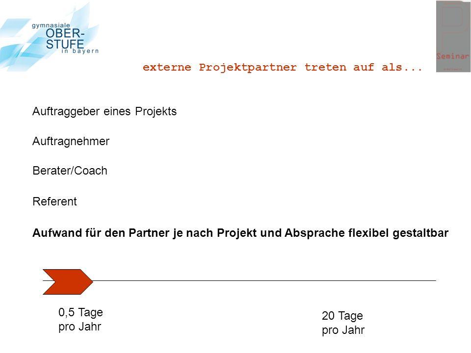 externe Projektpartner treten auf als... Auftraggeber eines Projekts Auftragnehmer Berater/Coach Referent Aufwand für den Partner je nach Projekt und