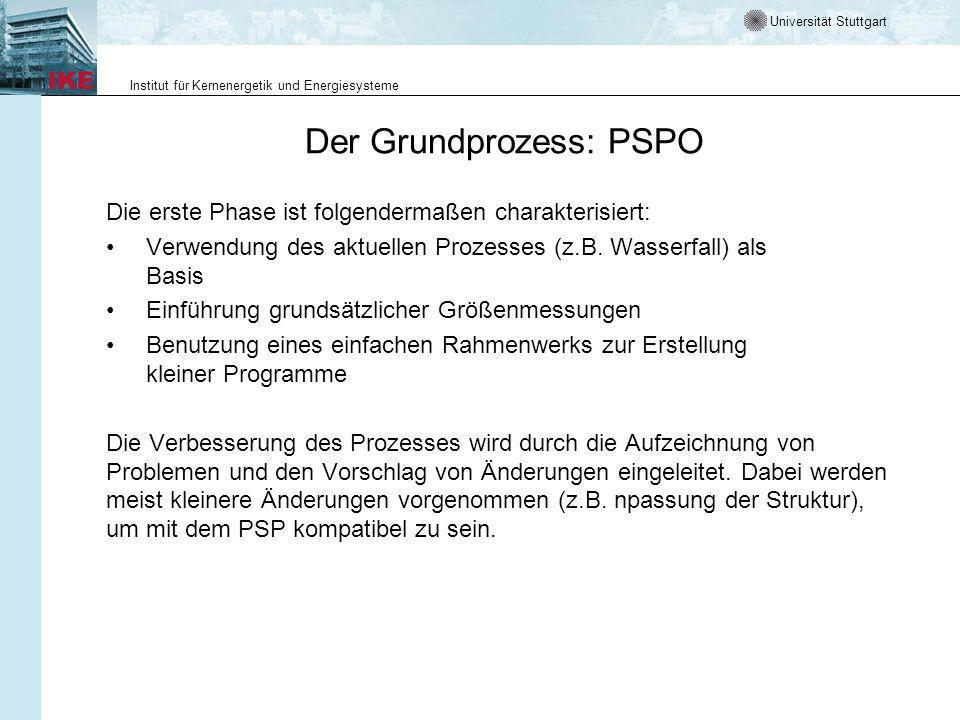 Universität Stuttgart Institut für Kernenergetik und Energiesysteme Der Grundprozess: PSPO Die erste Phase ist folgendermaßen charakterisiert: Verwend