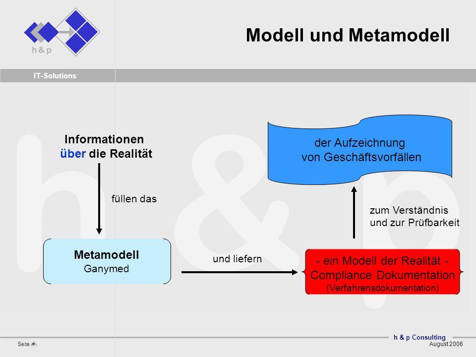 h & p Consulting Seite 10 August 2006 IT-Solutions Modell und Metamodell Metamodell Ganymed Informationen über die Realität - ein Modell der Realität
