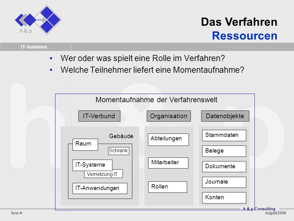 h & p Consulting Seite 13 August 2006 IT-Solutions Wer oder was spielt eine Rolle im Verfahren? Welche Teilnehmer liefert eine Momentaufnahme? Momenta