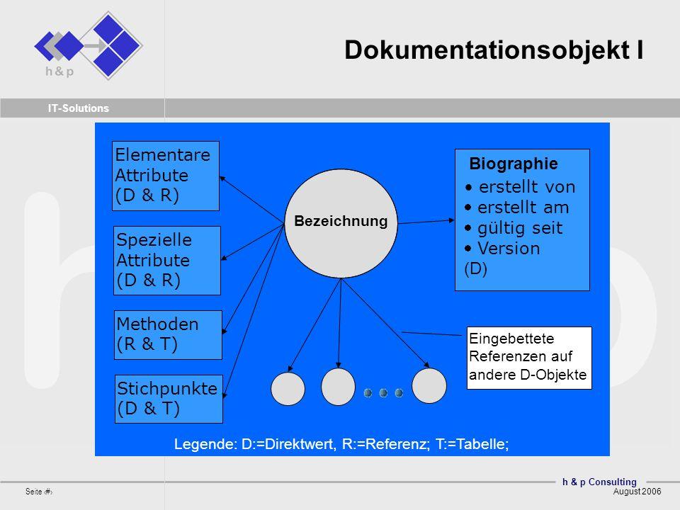 h & p Consulting Seite 16 August 2006 IT-Solutions Dokumentationsobjekt I Bezeichnung Elementare Attribute (D & R) Biographie erstellt von erstellt am