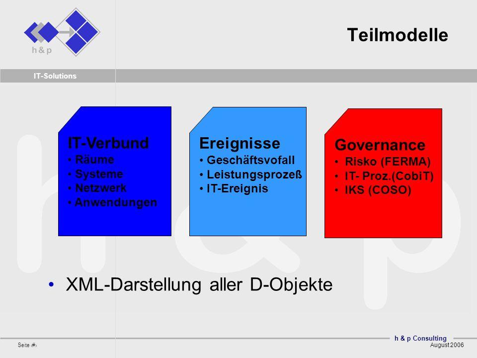 h & p Consulting Seite 18 August 2006 IT-Solutions Teilmodelle XML-Darstellung aller D-Objekte IT-Verbund Räume Systeme Netzwerk Anwendungen Ereigniss