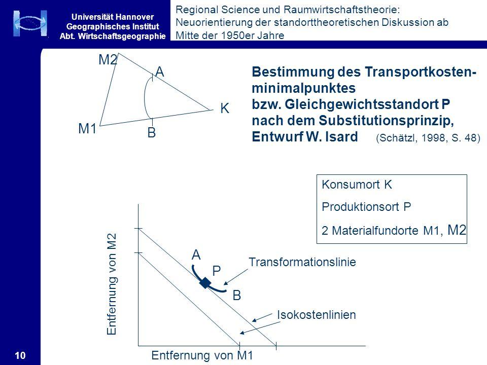 Universität Hannover Geographisches Institut Abt. Wirtschaftsgeographie 10 M2 B K M1 A A B P Entfernung von M1 Entfernung von M2 Isokostenlinien Trans