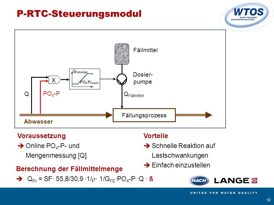 AMERICAN SIGMA BÜHLER MONTEC CONTRONIC HACH LANGE POLYMETRON RADIOMETER ANALYTICAL 12 P-RTC-Steuerungsmodul Abwasser Fällmittel Dosier- pumpe Fällungs