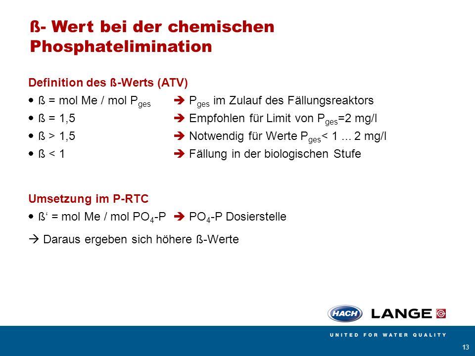 AMERICAN SIGMA BÜHLER MONTEC CONTRONIC HACH LANGE POLYMETRON RADIOMETER ANALYTICAL 13 ß- Wert bei der chemischen Phosphatelimination Definition des ß-