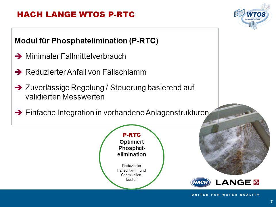 AMERICAN SIGMA BÜHLER MONTEC CONTRONIC HACH LANGE POLYMETRON RADIOMETER ANALYTICAL 7 HACH LANGE WTOS P-RTC Modul für Phosphatelimination (P-RTC) Minim