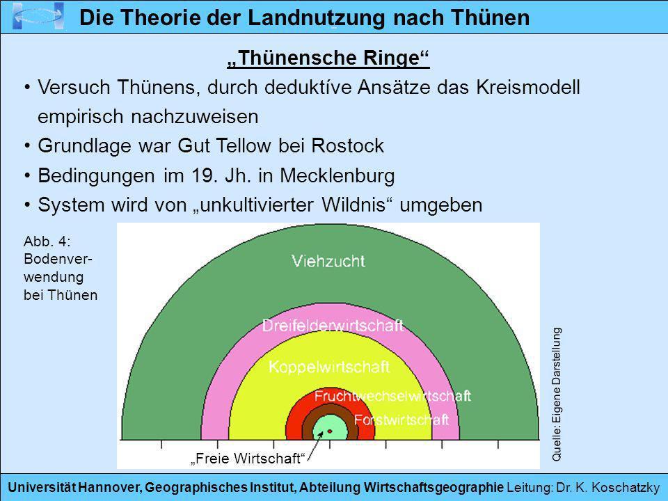 Universität Hannover, Geographisches Institut, Abteilung Wirtschaftsgeographie Leitung: Dr. K. Koschatzky Thünensche Ringe Versuch Thünens, durch dedu
