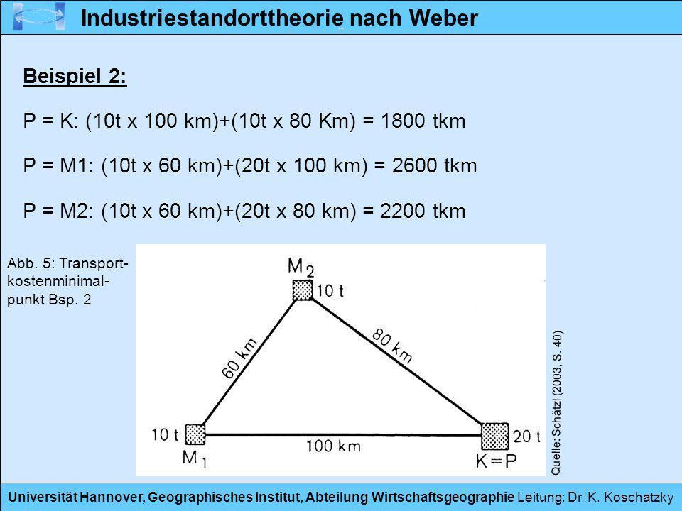 Universität Hannover, Geographisches Institut, Abteilung Wirtschaftsgeographie Leitung: Dr. K. Koschatzky Beispiel 2: P = K: (10t x 100 km)+(10t x 80