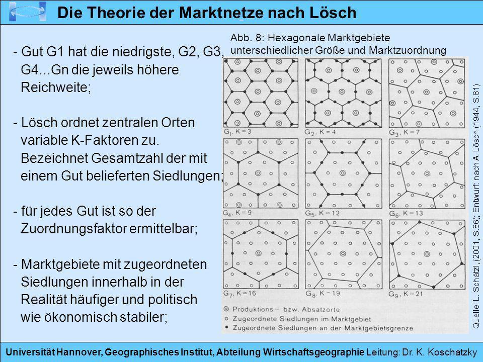 Universität Hannover, Geographisches Institut, Abteilung Wirtschaftsgeographie Leitung: Dr. K. Koschatzky - Gut G1 hat die niedrigste, G2, G3, G4...Gn